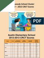 Dunwoody School Cluster CRCT Scores 2012-2013