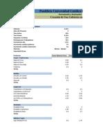 Cafeteria Fradenue. analisis financiero
