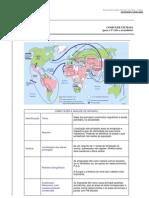 Ficha Informativa - Como Ler Um Mapa
