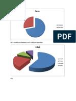 Graficos de Encuesta