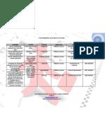 Fichas Bibliograficas Sobre Planes de Mercadeo