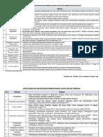 Garis Panduan PKS & PST - Mac 2012