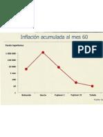inflacion comparativo