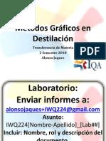 09-Destilacion_metodo_grafico