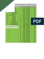VLan and IP Summary updated.xlsx