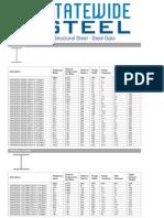 structuralsteel_steeldata.pdf