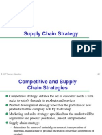 Lesson_3_ Supply Chain Strategy