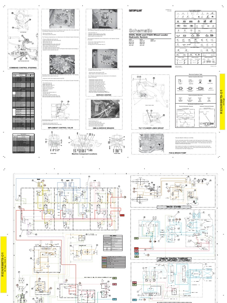 reobrei \u2022 blog archive \u2022 kawasaki wheel loader wiring diagram  kawasaki loader wiring diagram #7