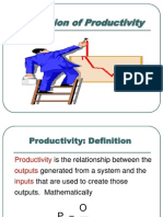 Productivity Management