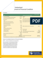 DuPont Securities Switzerland - Statement of Financial Condition