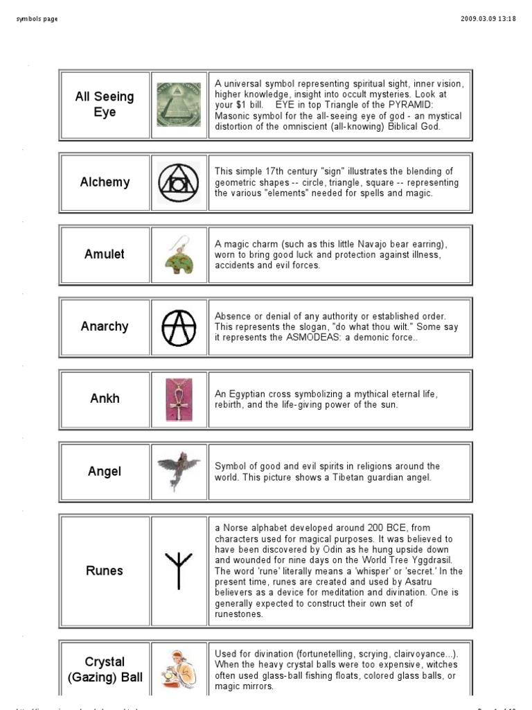 13209777 symbols page wicca osiris biocorpaavc Images
