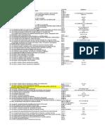 2013-2014 Algebra 1 Concept List