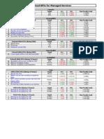 Revised MS KPIs _18aug04