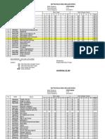 Daftar Nilai Ebkk Stones 20132