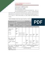 Sistem Klasifikasi Tanah Menurut AASTHO Dan USCS