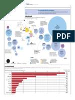 D-EC-30062013 - Portafolio  - Portafolio Domingo - pag 2.pdf