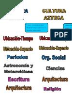 Cultura Maya y Azteca