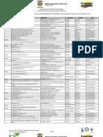 Empresas Productoras x Contrato Enero 2012