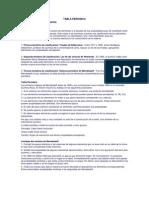 Clasificacion de Latabla Periodica