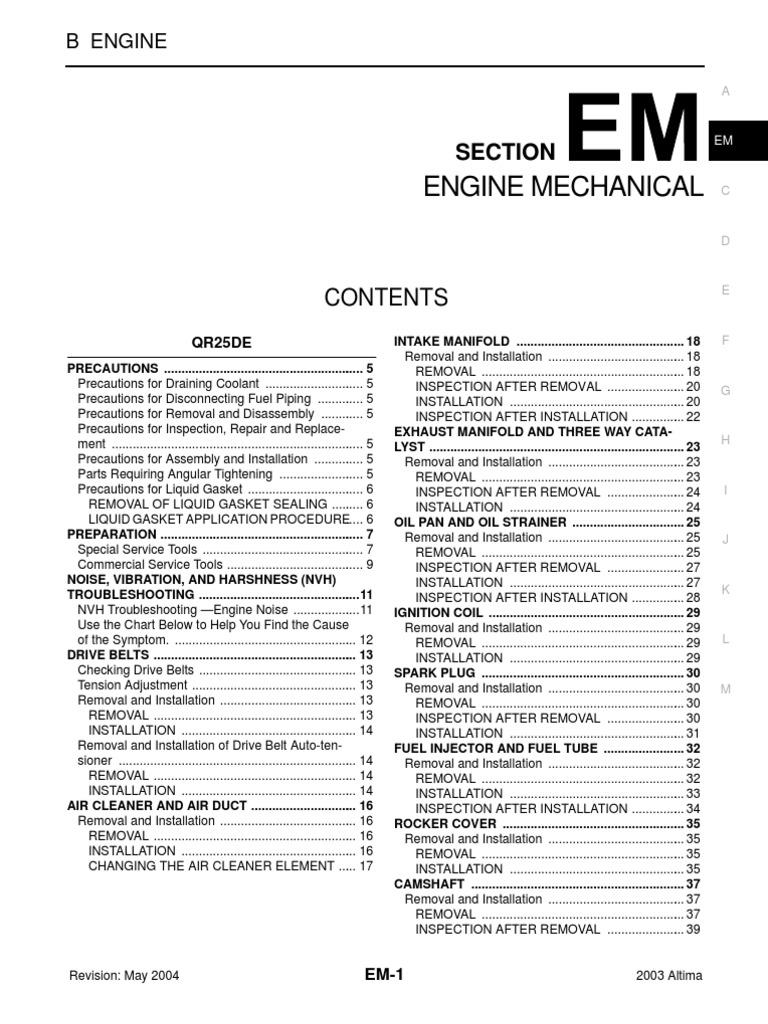Fantastic Nissan Altima Wiring Diagram Pdf Images - Electrical ...