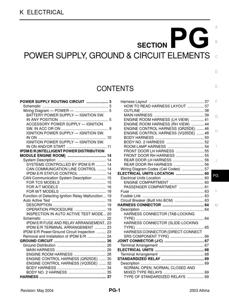 2003 nissan altima fuse diagram all wiring diagram 2003 Nissan Altima Fuse Panel