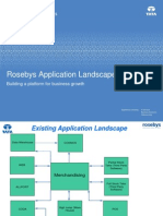 Rosebys Application Architecture1