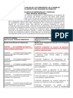 Anlisis de La NCL VRS Programa Contabilidad y Finanzas Ibis Escalante