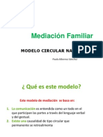 Modelo Circular de Comunicación