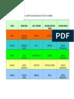 Jadual Bertugas Pengawas Pusat Sumber