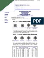 __www.wwewirerope.com_wirerope_.pdf