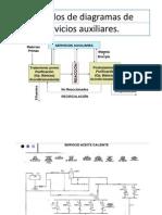Ejemplos de Diagramas de Servicios Auxiliares