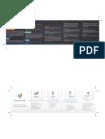 ACORDEON_MARCASLATAM_curvas.pdf