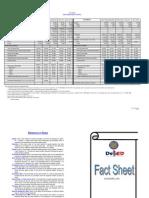 DepEd Factsheet Oct_2012