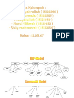 134694883 Model Basis Data
