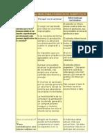 las-11-creencias-irracionales-basicas-de-albert-ellis.pdf