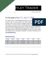 Gartley Trader Newsletter for April 20th, 2009