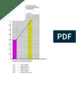 Format Graf Prestasi Diri 6 Kali Exam (1)