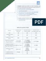 Table de Pronoms Relatifs