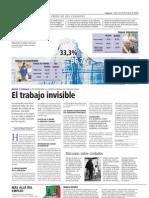 Anexo El Trabajo Invisible Diagonal