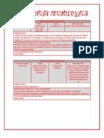 7 reseña vigilancia tecnologica.docx