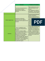 Anexo - Arbol de Problemas y Objetivos - Macro Proyecto Cies Junio 2013 Final