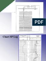 SP Log, Electrical Log