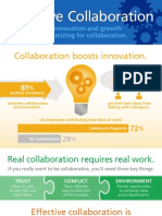 Effective Collaboration [INFOGRAPHIC]