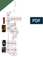 graphic syllabus - interp