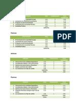 Bcp Matrices