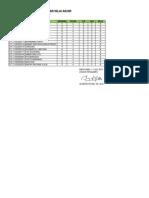 Publikasi Nilai Semester Gasal 2012/2013