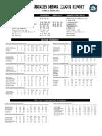 07.11.13 Mariners Minor League Report