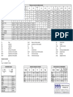 Tabela de Conversao de Unidades de Engenharia Romiotto (1)