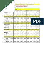 2027_Pliego Tarifario Vigente a Partir Del 15 de Abril de 2013 Act