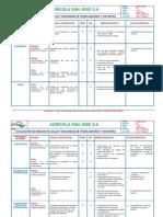 Evaluación de Riesgos de Salud y Seguridad de Trabajadores y visitantes